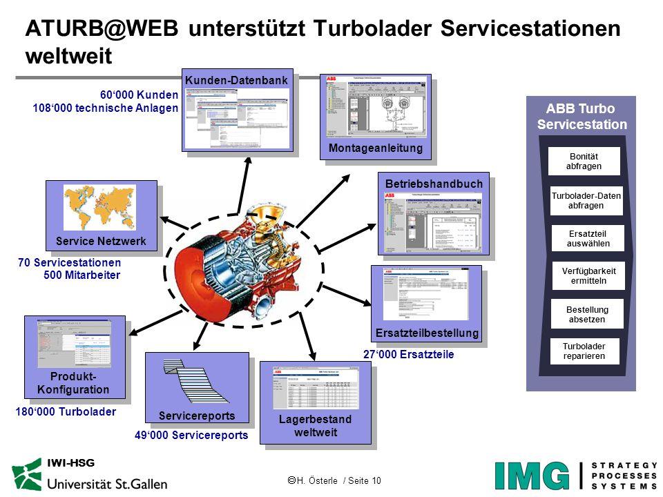 H. Österle / Seite 10 IWI-HSG ATURB@WEB unterstützt Turbolader Servicestationen weltweit Turbolader-Daten abfragen Verfügbarkeit ermitteln Bestellung