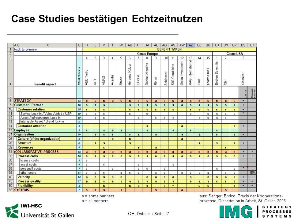 H. Österle / Seite 17 IWI-HSG Case Studies bestätigen Echtzeitnutzen aus: Senger, Enrico, Praxis der Kooperations- prozesse, Dissertation in Arbeit, S