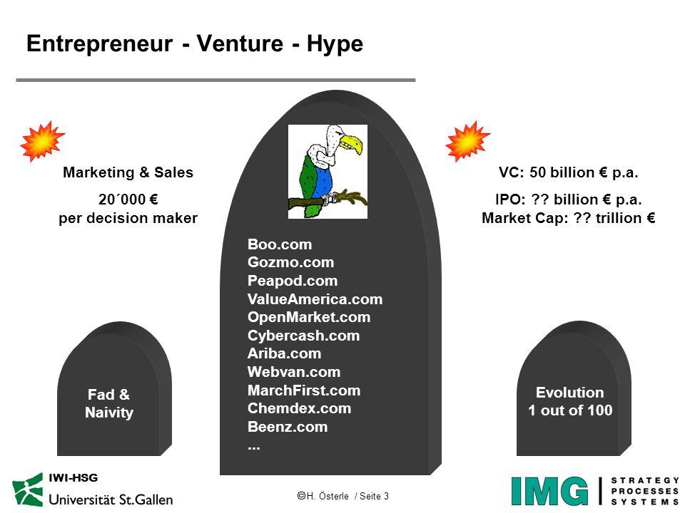 H. Österle / Seite 3 IWI-HSG Entrepreneur - Venture - Hype Fad & Naivity Evolution 1 out of 100 Boo.com Gozmo.com Peapod.com ValueAmerica.com OpenMark