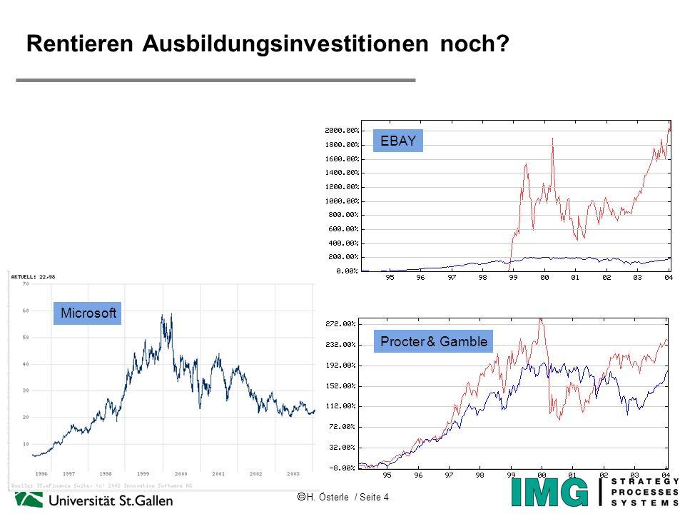H.Österle / Seite 4 IWI-HSG Rentieren Ausbildungsinvestitionen noch.