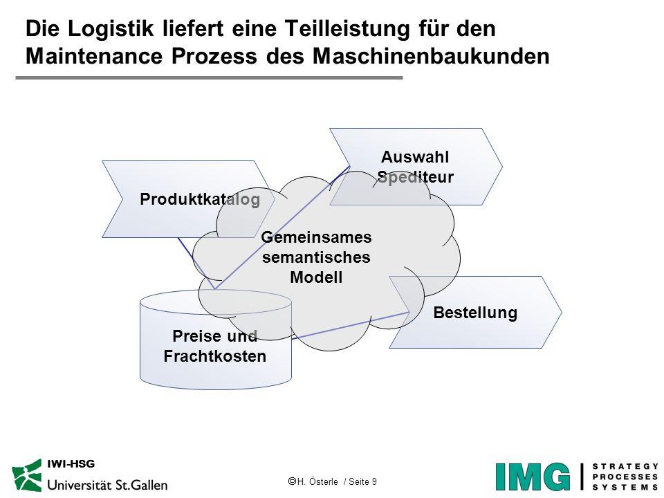 H. Österle / Seite 9 IWI-HSG Die Logistik liefert eine Teilleistung für den Maintenance Prozess des Maschinenbaukunden Auswahl Spediteur Bestellung Pr