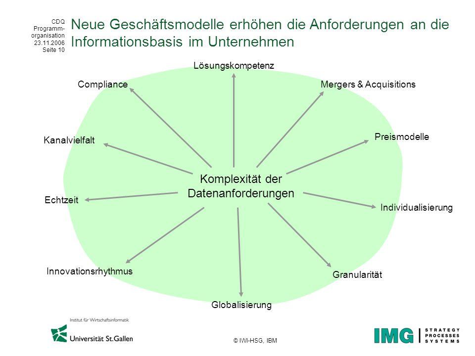 CDQ Programm- organisation 23.11.2006 Seite 10 © IWI-HSG, IBM Lösungskompetenz Komplexität der Datenanforderungen Individualisierung Globalisierung Ec