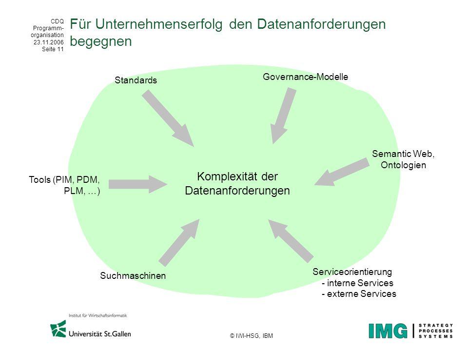 CDQ Programm- organisation 23.11.2006 Seite 11 © IWI-HSG, IBM Standards Governance-Modelle Serviceorientierung - interne Services - externe Services S
