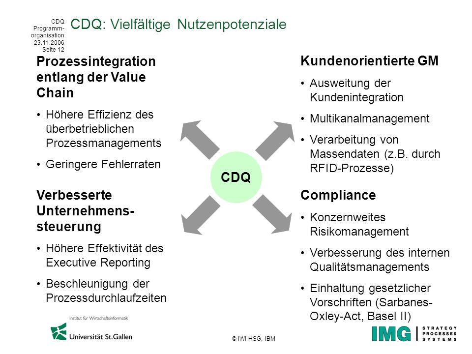 CDQ Programm- organisation 23.11.2006 Seite 12 © IWI-HSG, IBM CDQ: Vielfältige Nutzenpotenziale CDQ Kundenorientierte GM Ausweitung der Kundenintegrat
