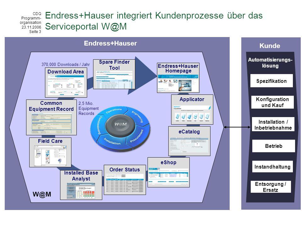 CDQ Programm- organisation 23.11.2006 Seite 3 © IWI-HSG, IBM Endress+Hauser integriert Kundenprozesse über das Serviceportal W@M Konfiguration und Kau