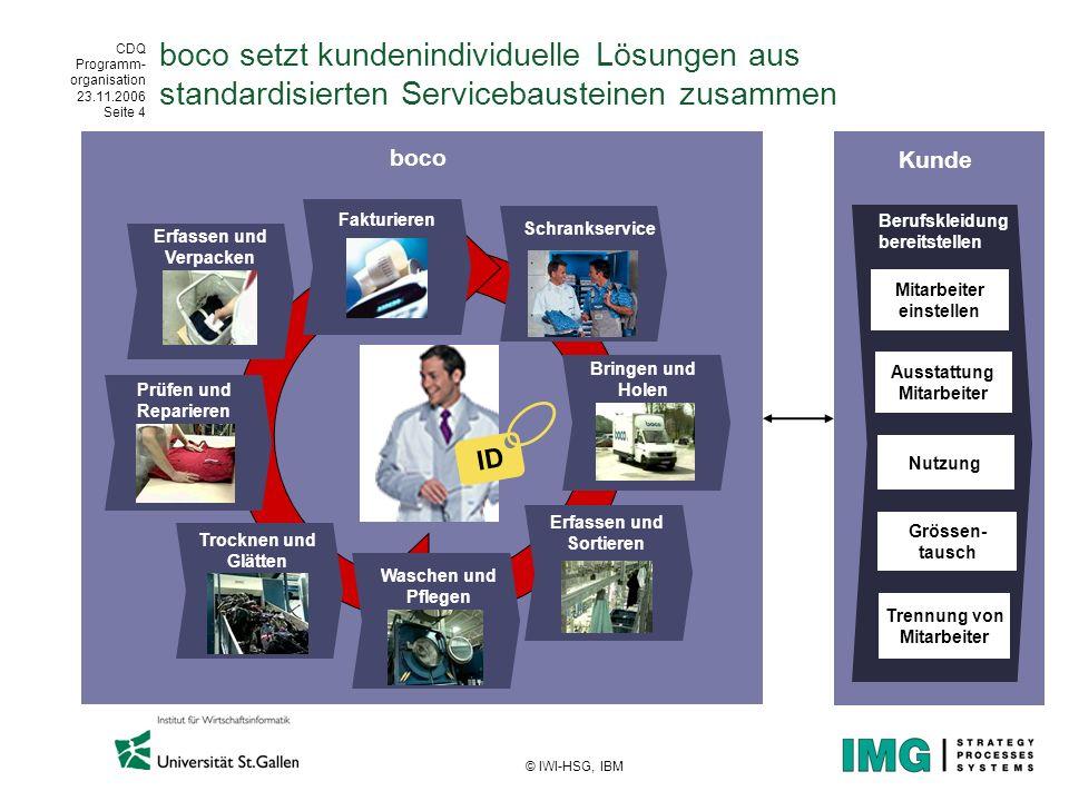 CDQ Programm- organisation 23.11.2006 Seite 5 © IWI-HSG, IBM Die Prozessintegration auf Basis detaillierter Stammdaten ist der Schlüssel zum Erfolg Kundenrelevante KPI, intern und extern KPI & Controlling Einheitliche Basis für Produkte, Kunden, Lieferanten...