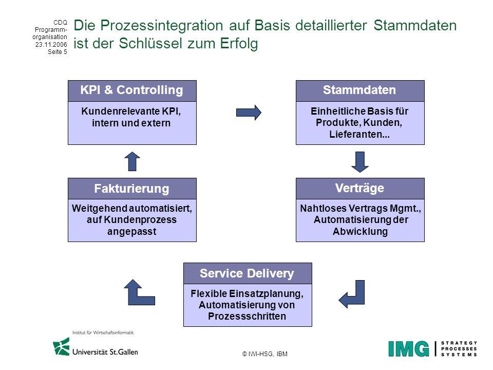 CDQ Programm- organisation 23.11.2006 Seite 5 © IWI-HSG, IBM Die Prozessintegration auf Basis detaillierter Stammdaten ist der Schlüssel zum Erfolg Ku