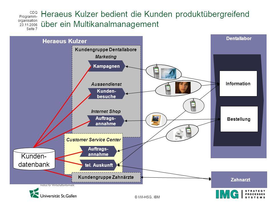 CDQ Programm- organisation 23.11.2006 Seite 8 © IWI-HSG, IBM Corporate Data Quality unterstützt die Steigerung des Unternehmenswertes Kunden- bindung Preis / Kosten EmotionEcosystem Produkt & Dienstleistung Kunden- zugang Unter- nehmens- wert Geschwindigkeit