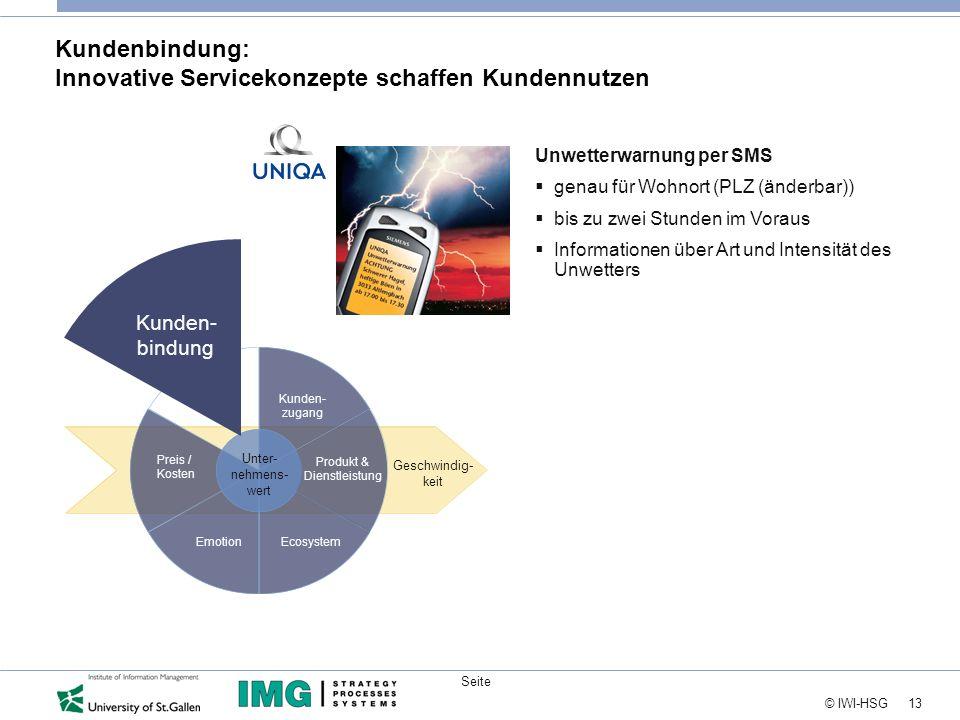 13 © IWI-HSG Seite Kundenbindung: Innovative Servicekonzepte schaffen Kundennutzen Preis / Kosten EmotionEcosystem Kunden- zugang Geschwindig- keit Un