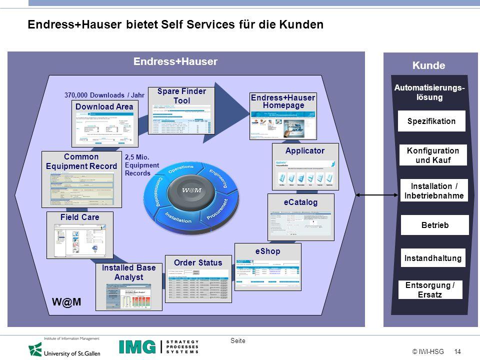 14 © IWI-HSG Seite Endress+Hauser bietet Self Services für die Kunden Konfiguration und Kauf Betrieb Entsorgung / Ersatz Installation / Inbetriebnahme