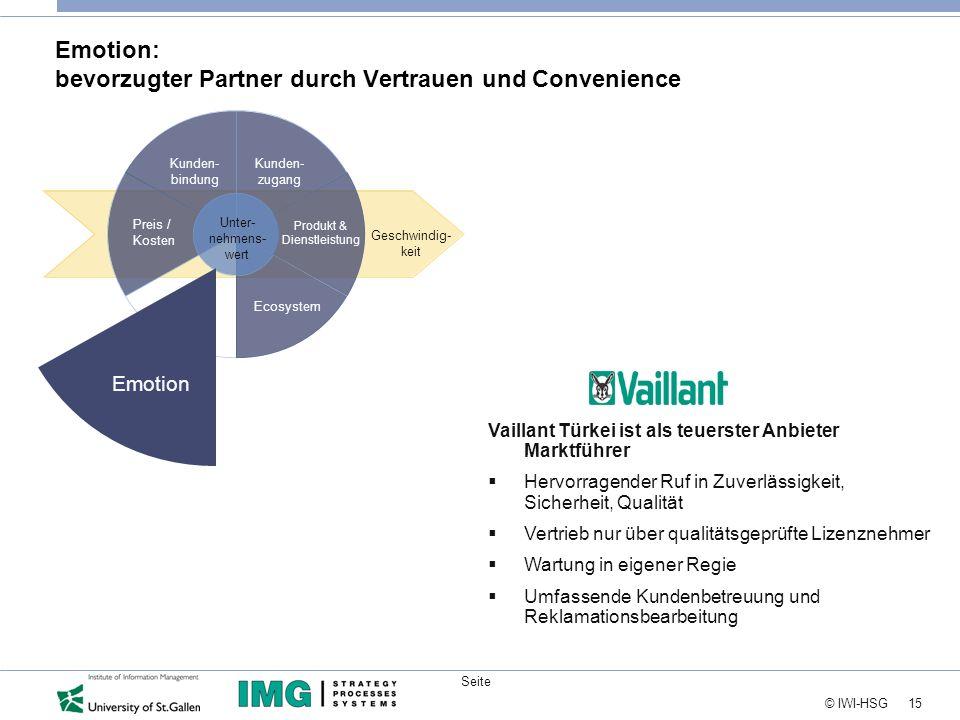 15 © IWI-HSG Seite Emotion: bevorzugter Partner durch Vertrauen und Convenience Kunden- bindung Preis / Kosten Ecosystem Kunden- zugang Geschwindig- k