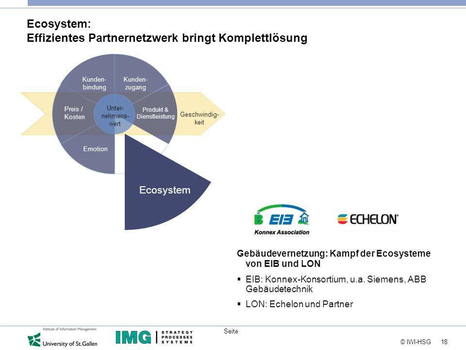 18 © IWI-HSG Seite Ecosystem: Effizientes Partnernetzwerk bringt Komplettlösung Kunden- bindung Preis / Kosten Emotion Kunden- zugang Geschwindig- kei