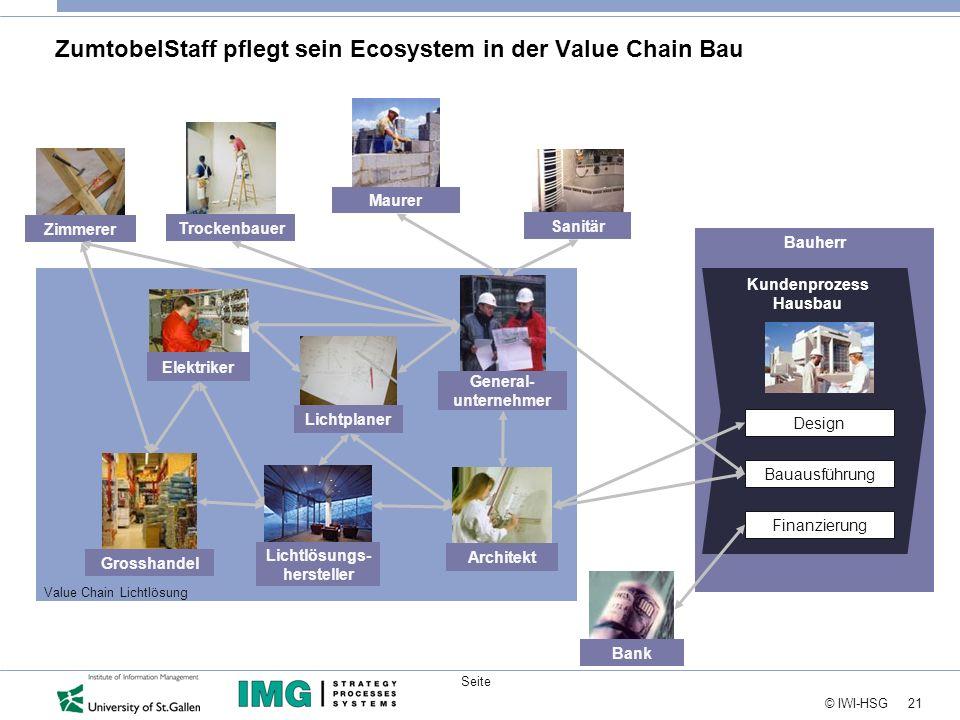 21 © IWI-HSG Seite ZumtobelStaff pflegt sein Ecosystem in der Value Chain Bau Bauherr Lichtplaner Kundenprozess Hausbau Design Bauausführung Finanzier