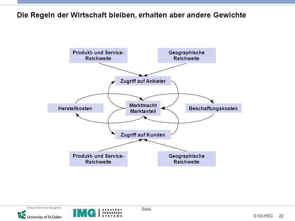 22 © IWI-HSG Seite Die Regeln der Wirtschaft bleiben, erhalten aber andere Gewichte Zugriff auf Anbieter Zugriff auf Kunden Produkt- und Service- Reic