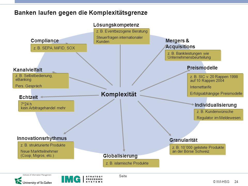 24 © IWI-HSG Seite Lösungskompetenz Komplexität Individualisierung Globalisierung Echtzeit Kanalvielfalt Preismodelle GranularitätInnovationsrhythmus