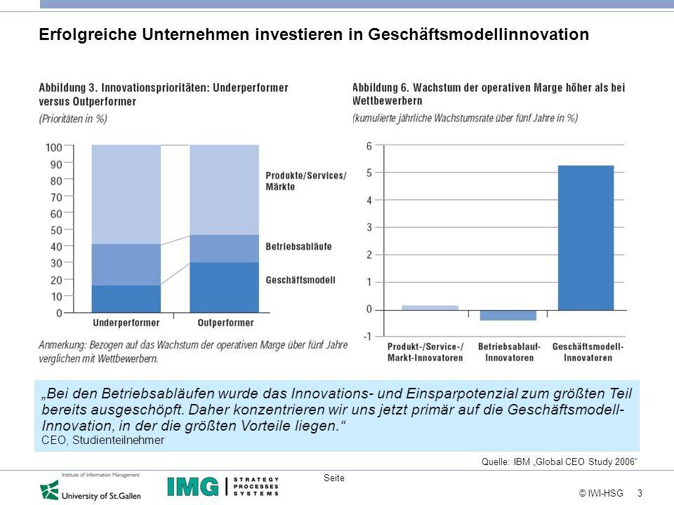 3 © IWI-HSG Seite Erfolgreiche Unternehmen investieren in Geschäftsmodellinnovation Bei den Betriebsabläufen wurde das Innovations- und Einsparpotenzi