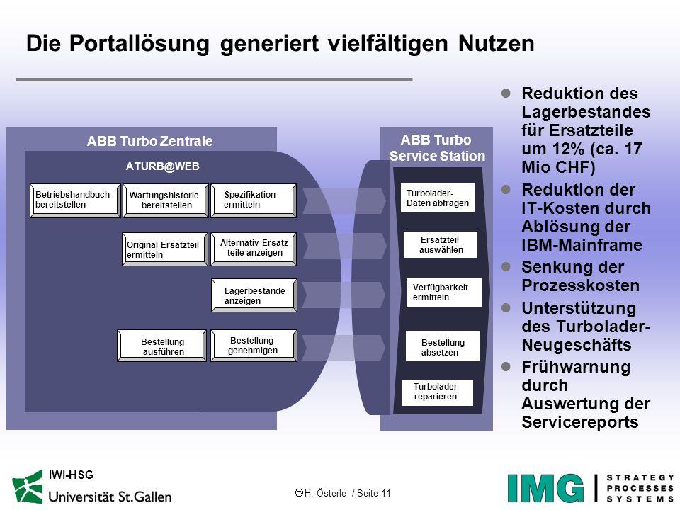 H. Österle / Seite 11 IWI-HSG Die Portallösung generiert vielfältigen Nutzen l Reduktion des Lagerbestandes für Ersatzteile um 12% (ca. 17 Mio CHF) l