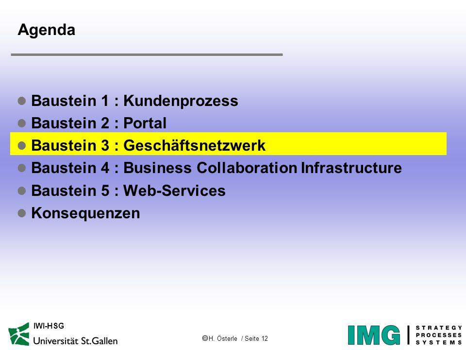 H. Österle / Seite 12 IWI-HSG Agenda l Baustein 1 : Kundenprozess l Baustein 2 : Portal l Baustein 3 : Geschäftsnetzwerk l Baustein 4 : Business Colla