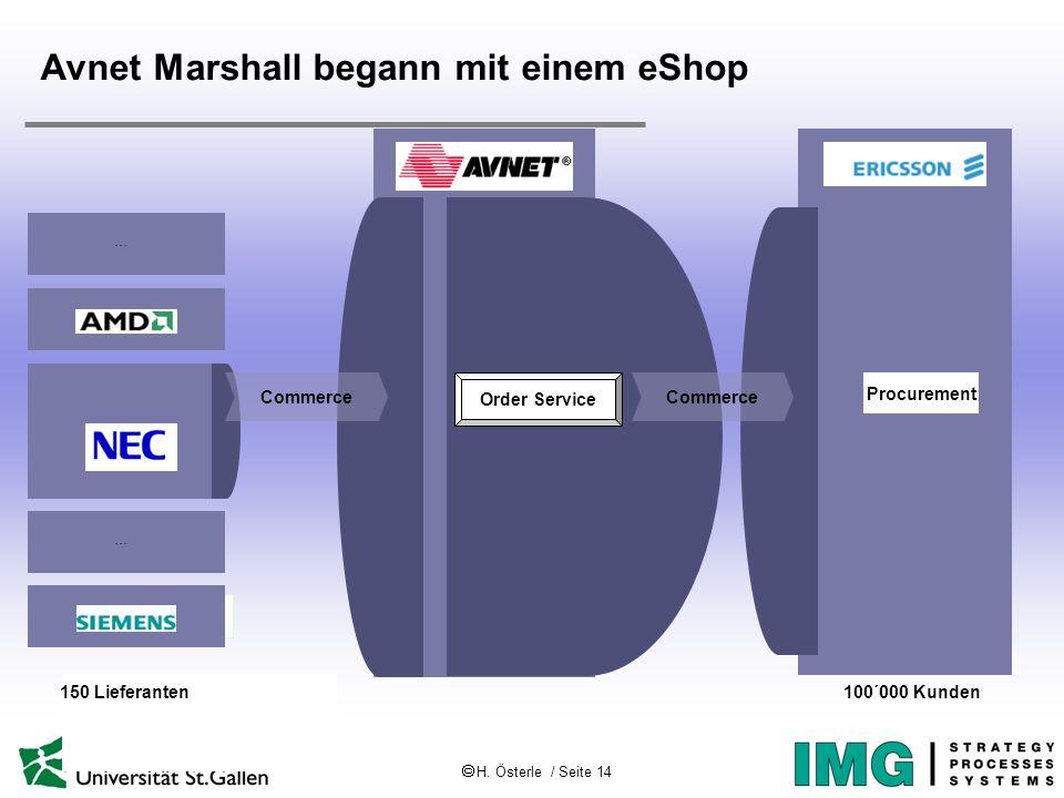 H. Österle / Seite 14 IWI-HSG Avnet Marshall begann mit einem eShop 150 Lieferanten100´000 Kunden Procurement... Order Service Commerce... Commerce