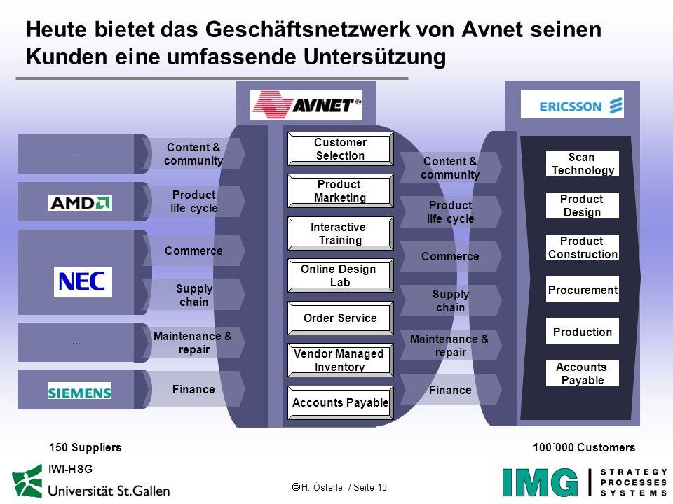 H. Österle / Seite 15 IWI-HSG Heute bietet das Geschäftsnetzwerk von Avnet seinen Kunden eine umfassende Untersützung 150 Suppliers100´000 Customers S