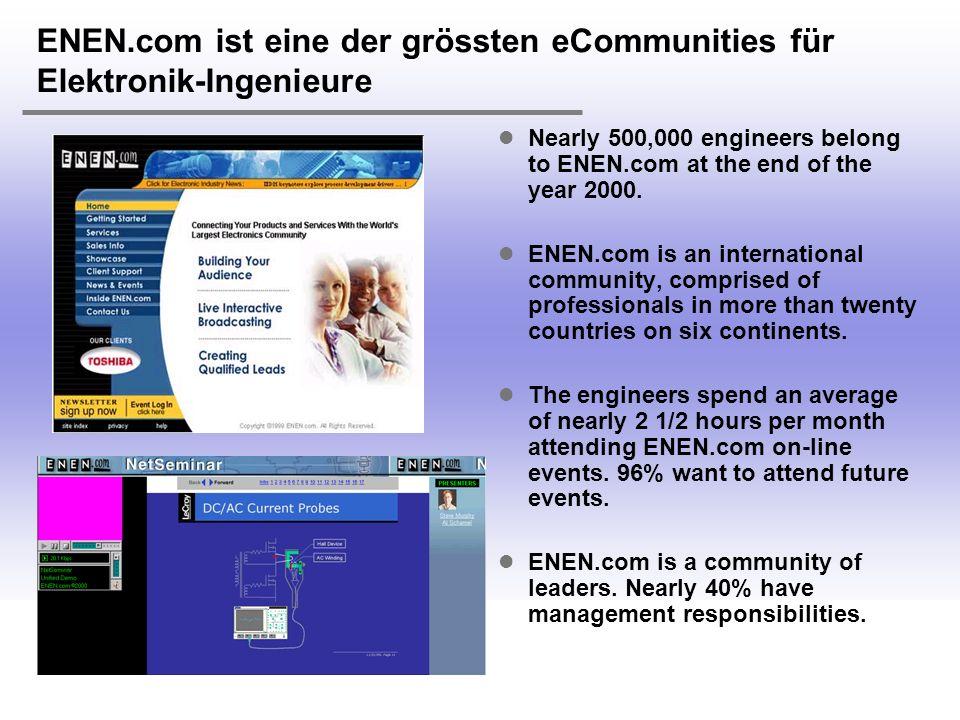 H. Österle / Seite 16 IWI-HSG ENEN.com ist eine der grössten eCommunities für Elektronik-Ingenieure l Nearly 500,000 engineers belong to ENEN.com at t