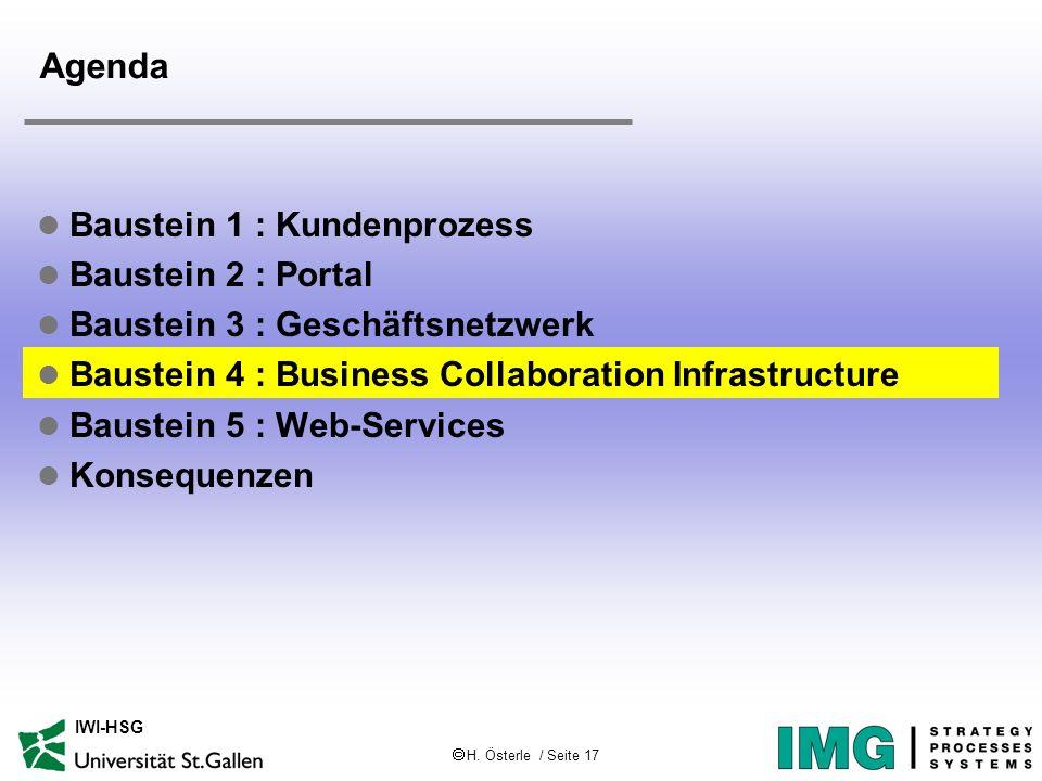H. Österle / Seite 17 IWI-HSG Agenda l Baustein 1 : Kundenprozess l Baustein 2 : Portal l Baustein 3 : Geschäftsnetzwerk l Baustein 4 : Business Colla