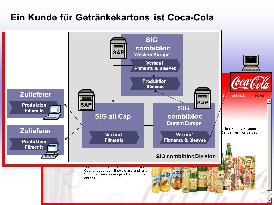 H. Österle / Seite 19 IWI-HSG Ein Kunde für Getränkekartons ist Coca-Cola SIG combibloc Eastern Europe SIG combibloc Division SIG combibloc Western Eu