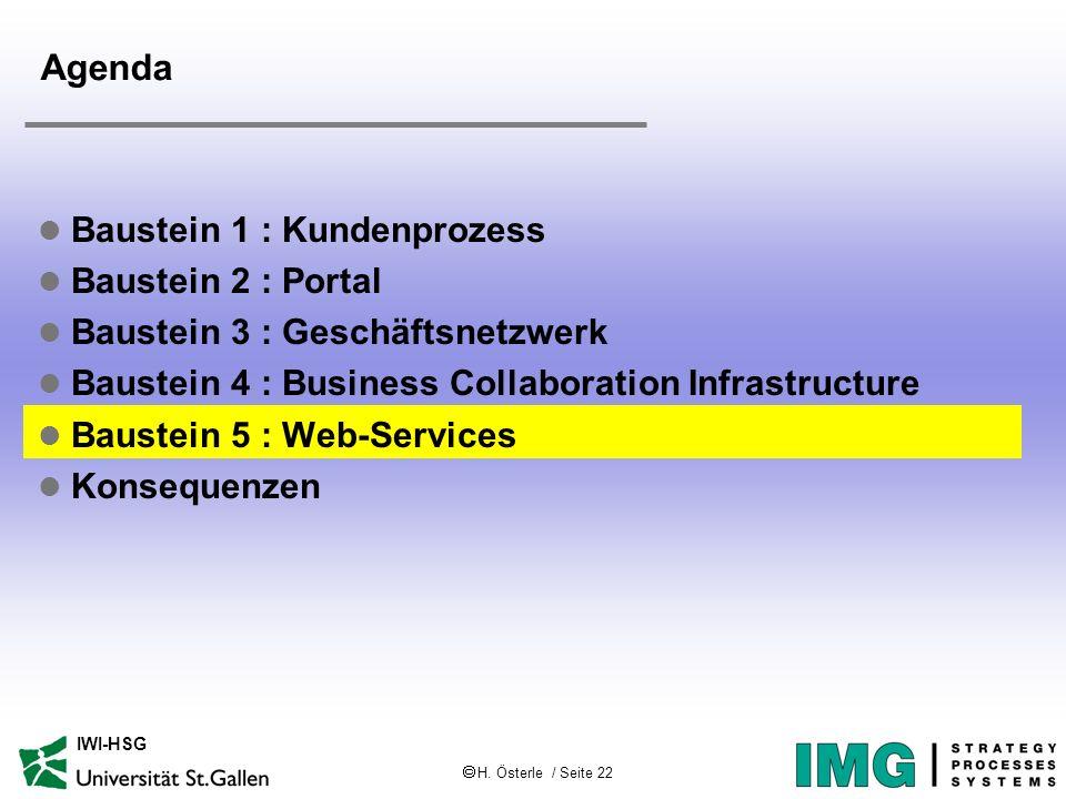 H. Österle / Seite 22 IWI-HSG Agenda l Baustein 1 : Kundenprozess l Baustein 2 : Portal l Baustein 3 : Geschäftsnetzwerk l Baustein 4 : Business Colla