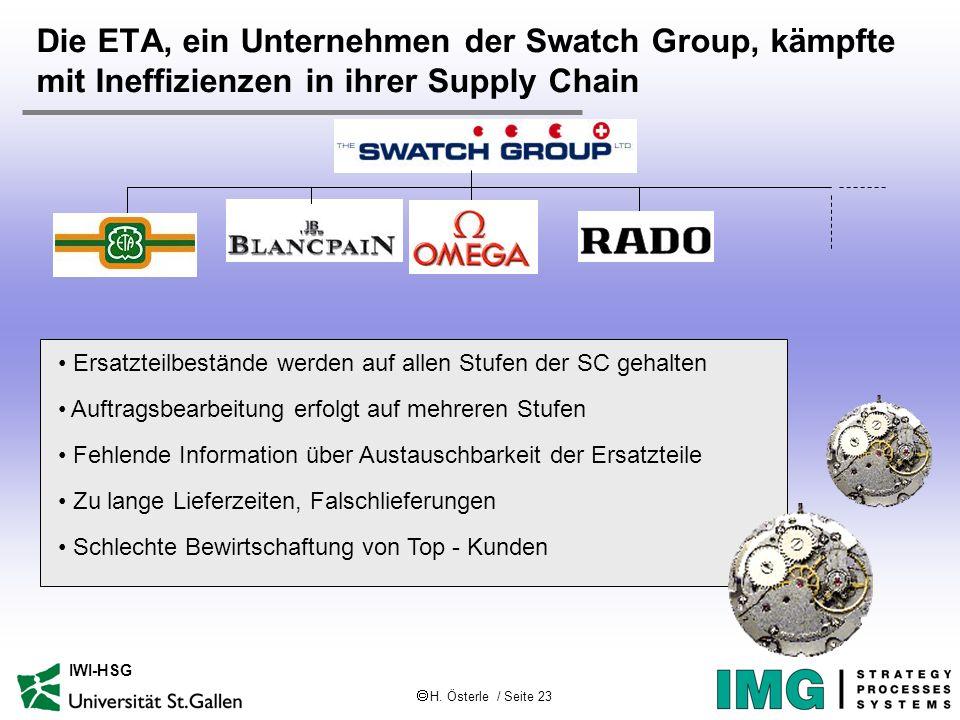 H. Österle / Seite 23 IWI-HSG Die ETA, ein Unternehmen der Swatch Group, kämpfte mit Ineffizienzen in ihrer Supply Chain Ersatzteilbestände werden auf
