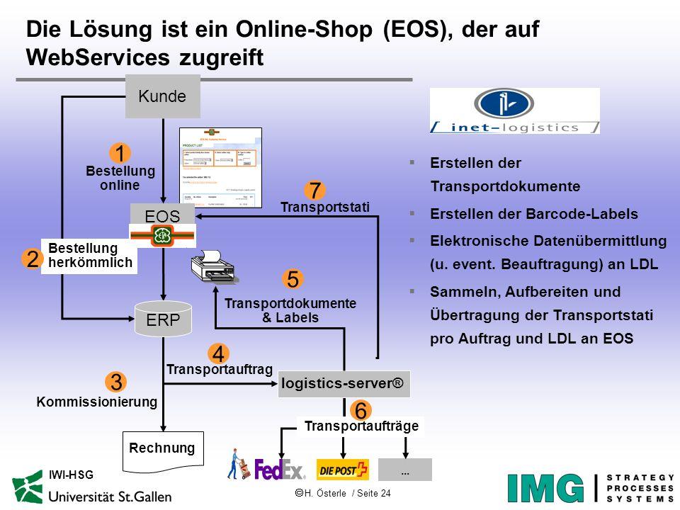 H. Österle / Seite 24 IWI-HSG Die Lösung ist ein Online-Shop (EOS), der auf WebServices zugreift Erstellen der Transportdokumente Erstellen der Barcod