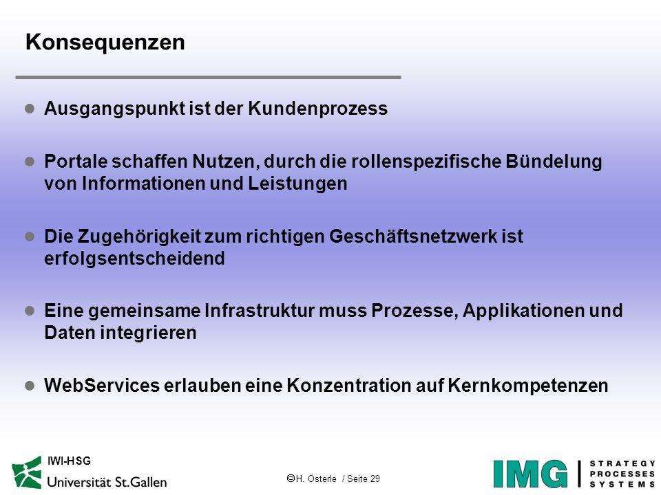 H. Österle / Seite 29 IWI-HSG Konsequenzen l Ausgangspunkt ist der Kundenprozess l Portale schaffen Nutzen, durch die rollenspezifische Bündelung von