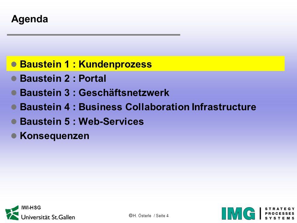 H. Österle / Seite 4 IWI-HSG Agenda l Baustein 1 : Kundenprozess l Baustein 2 : Portal l Baustein 3 : Geschäftsnetzwerk l Baustein 4 : Business Collab