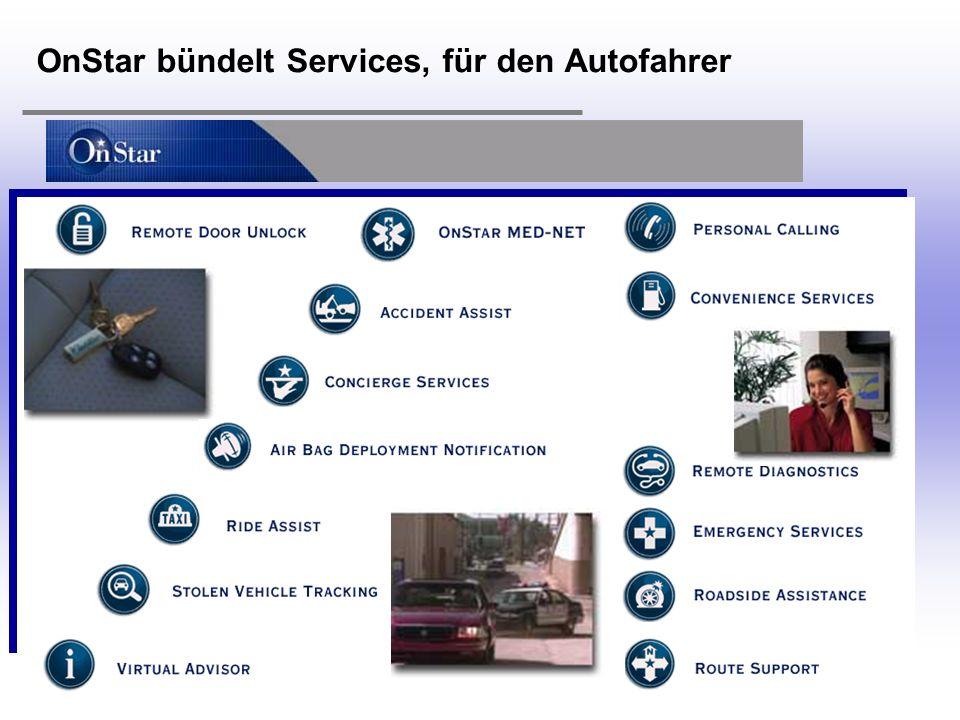 H. Österle / Seite 6 IWI-HSG OnStar bündelt Services, für den Autofahrer