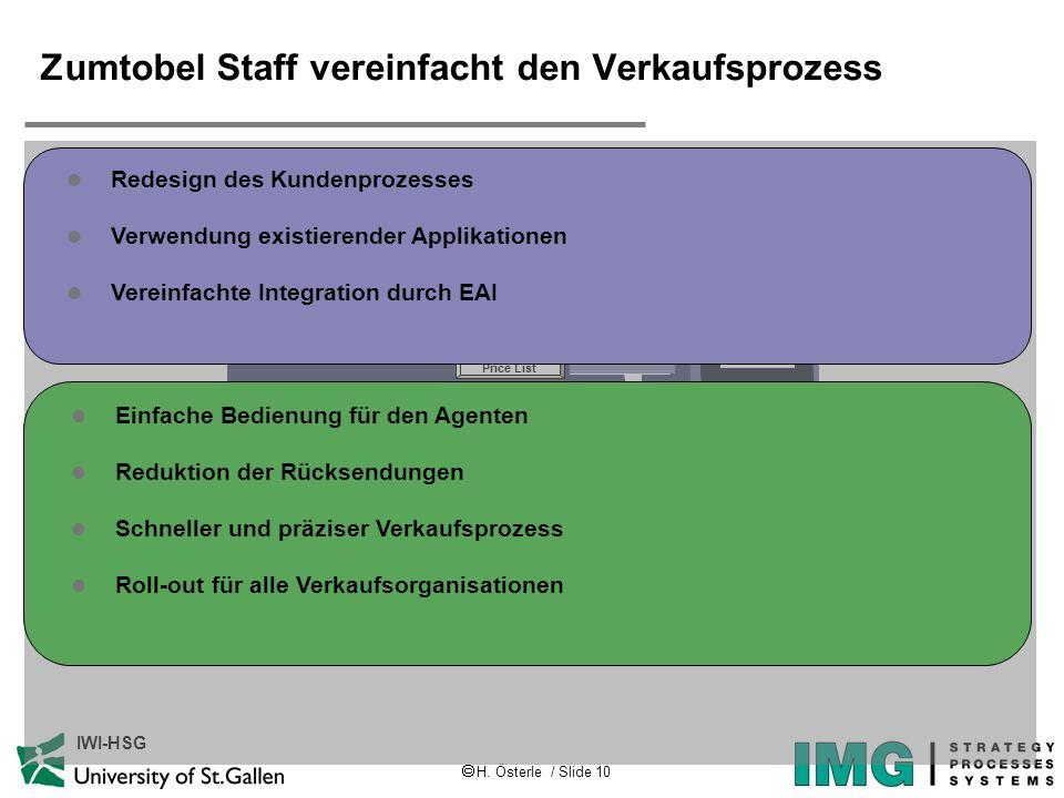 H. Österle / Slide 10 IWI-HSG Zumtobel Staff vereinfacht den Verkaufsprozess Acquisition Order Accounts Payable Complaints Bidding Reference Solutions