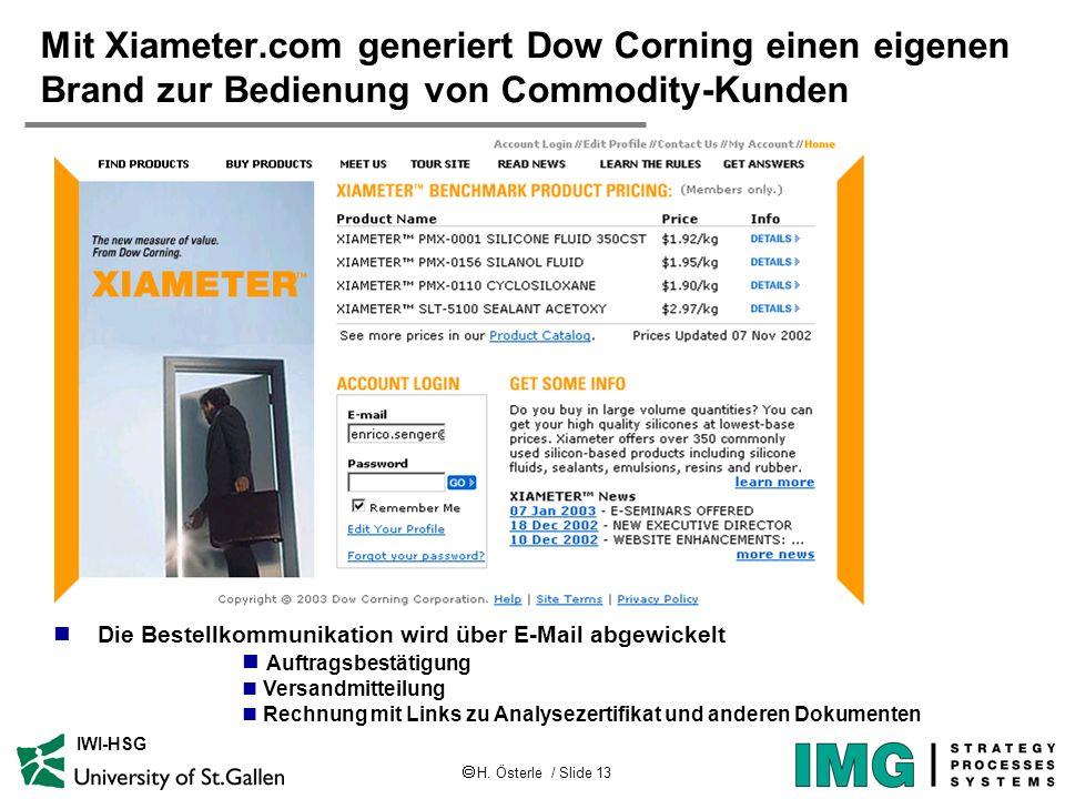 H. Österle / Slide 13 IWI-HSG Mit Xiameter.com generiert Dow Corning einen eigenen Brand zur Bedienung von Commodity-Kunden Die Bestellkommunikation w