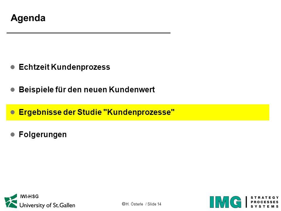 H. Österle / Slide 14 IWI-HSG Agenda l Echtzeit Kundenprozess l Beispiele für den neuen Kundenwert l Ergebnisse der Studie