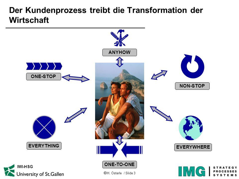 H. Österle / Slide 3 IWI-HSG Der Kundenprozess treibt die Transformation der Wirtschaft NON-STOP EVERYWHERE ONE-STOP ANYHOW EVERYTHING ONE-TO-ONE