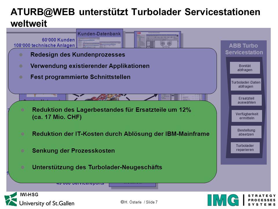 H. Österle / Slide 7 IWI-HSG ATURB@WEB unterstützt Turbolader Servicestationen weltweit Turbolader-Daten abfragen Verfügbarkeit ermitteln Bestellung a