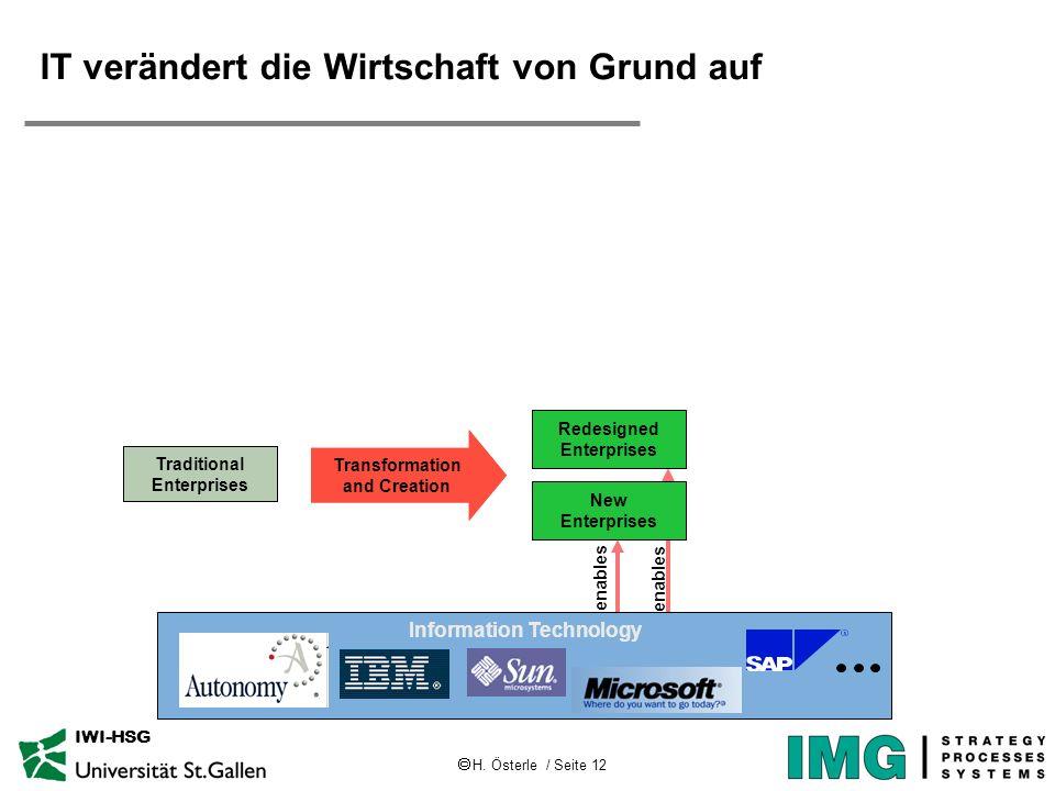 H. Österle / Seite 12 IWI-HSG IT verändert die Wirtschaft von Grund auf Transformation and Creation Traditional Enterprises Redesigned Enterprises New