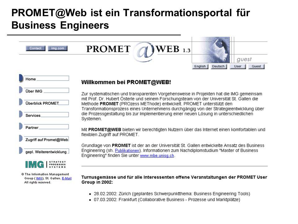 H. Österle / Seite 21 IWI-HSG PROMET@Web ist ein Transformationsportal für Business Engineers