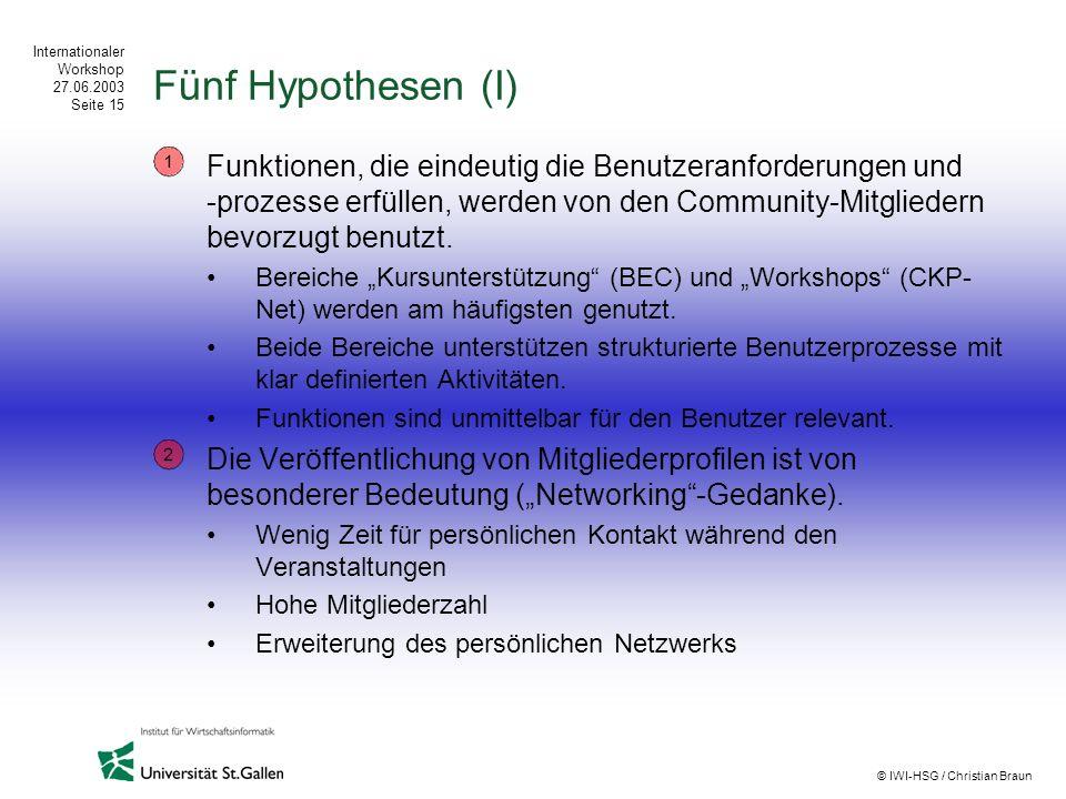 Internationaler Workshop 27.06.2003 Seite 15 © IWI-HSG / Christian Braun Fünf Hypothesen (I) Funktionen, die eindeutig die Benutzeranforderungen und -