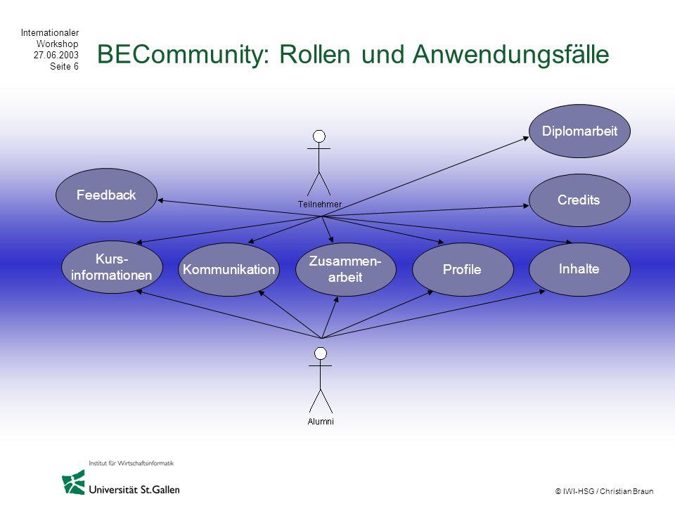 Internationaler Workshop 27.06.2003 Seite 6 © IWI-HSG / Christian Braun BECommunity: Rollen und Anwendungsfälle Zusammen- arbeit Kurs- informationen C