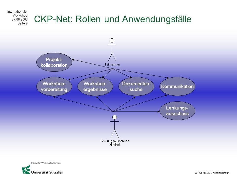 Internationaler Workshop 27.06.2003 Seite 9 © IWI-HSG / Christian Braun CKP-Net: Rollen und Anwendungsfälle Projekt- kollaboration Workshop- vorbereit