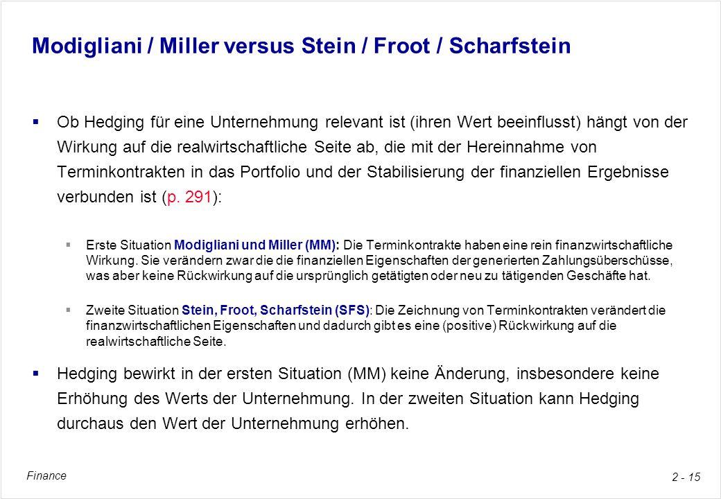 Finance 2 - 15 Modigliani / Miller versus Stein / Froot / Scharfstein Ob Hedging für eine Unternehmung relevant ist (ihren Wert beeinflusst) hängt von