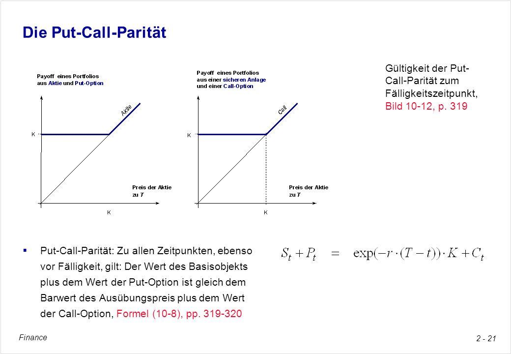 Finance 2 - 21 Die Put-Call-Parität Put-Call-Parität: Zu allen Zeitpunkten, ebenso vor Fälligkeit, gilt: Der Wert des Basisobjekts plus dem Wert der P