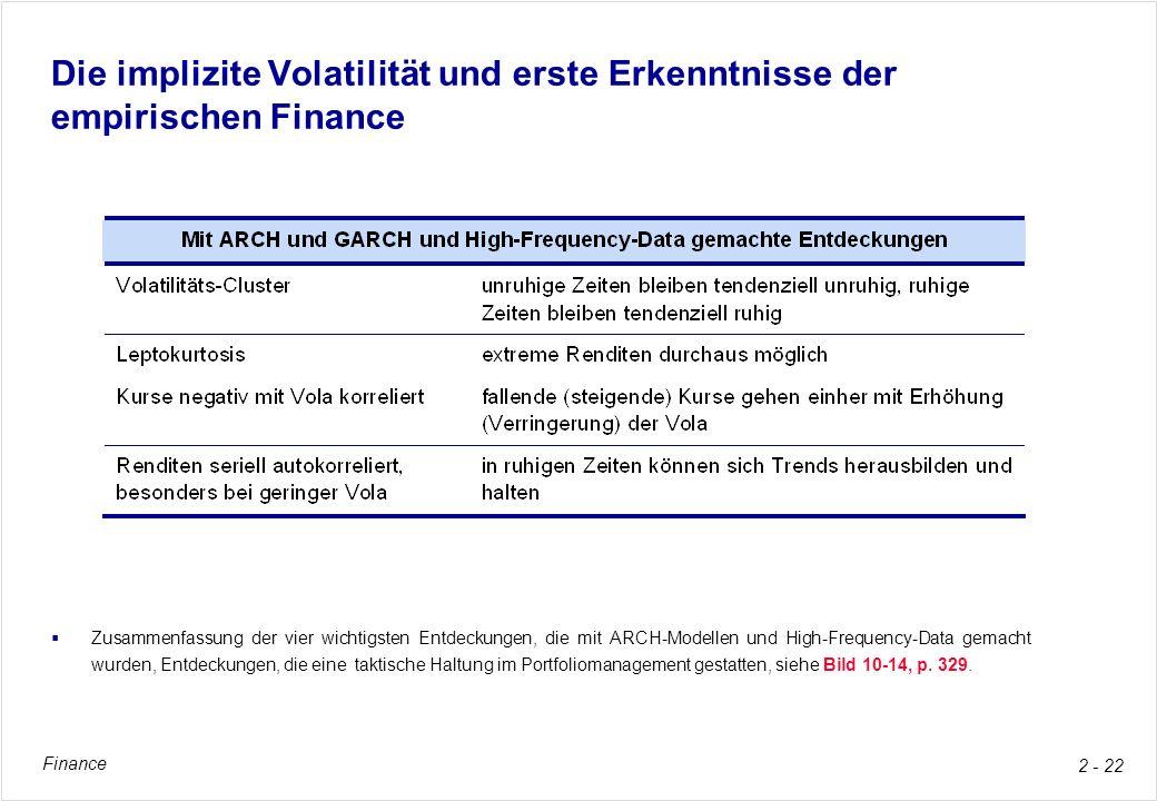 Finance 2 - 22 Die implizite Volatilität und erste Erkenntnisse der empirischen Finance Zusammenfassung der vier wichtigsten Entdeckungen, die mit ARC