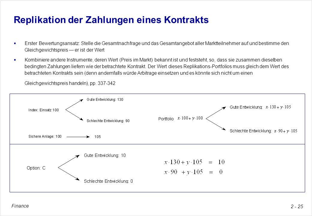 Finance 2 - 25 Replikation der Zahlungen eines Kontrakts Erster Bewertungsansatz: Stelle die Gesamtnachfrage und das Gesamtangebot aller Marktteilnehm