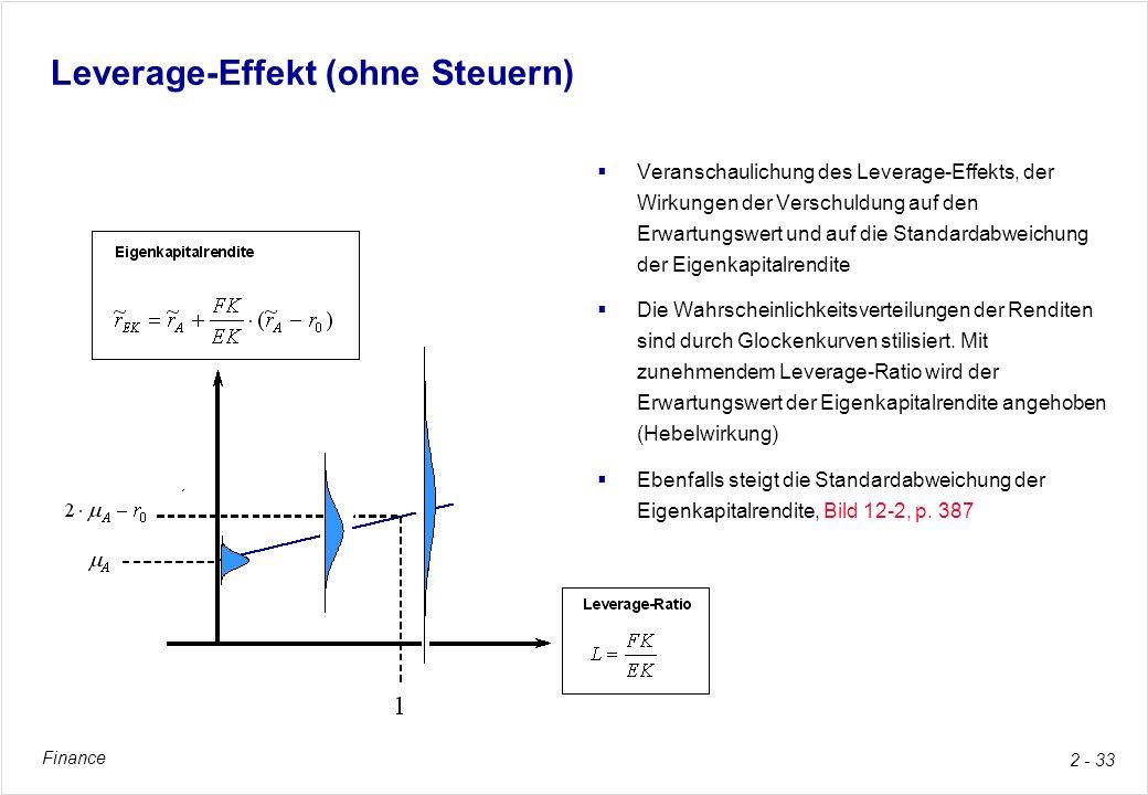 Finance 2 - 33 Leverage-Effekt (ohne Steuern) Veranschaulichung des Leverage-Effekts, der Wirkungen der Verschuldung auf den Erwartungswert und auf di
