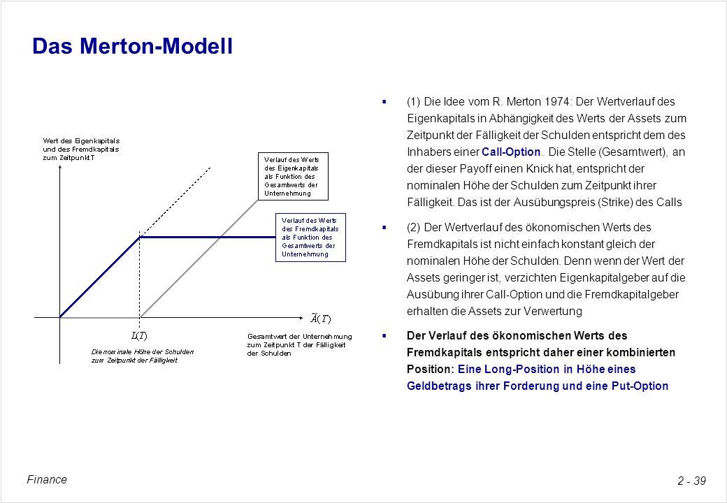 Finance 2 - 39 Das Merton-Modell (1) Die Idee vom R. Merton 1974: Der Wertverlauf des Eigenkapitals in Abhängigkeit des Werts der Assets zum Zeitpunkt