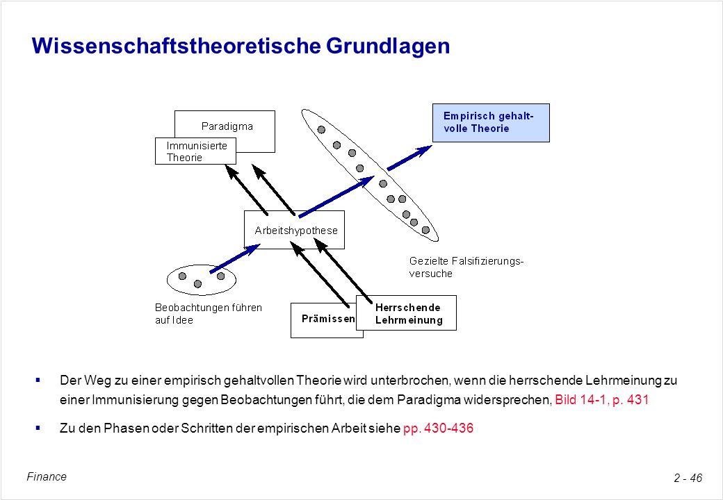 Finance 2 - 46 Wissenschaftstheoretische Grundlagen Der Weg zu einer empirisch gehaltvollen Theorie wird unterbrochen, wenn die herrschende Lehrmeinun